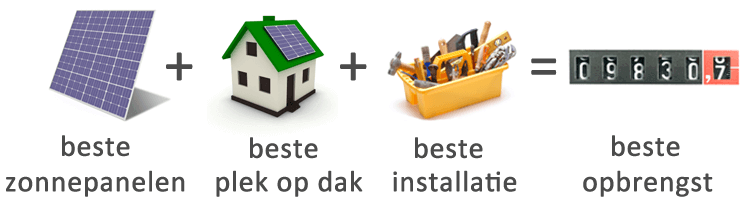 Beste zonnepanelen kiezen