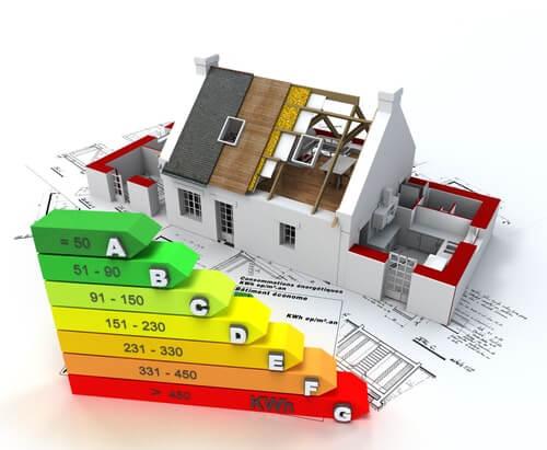 Redenen waarom uw woning stijgt in waarde