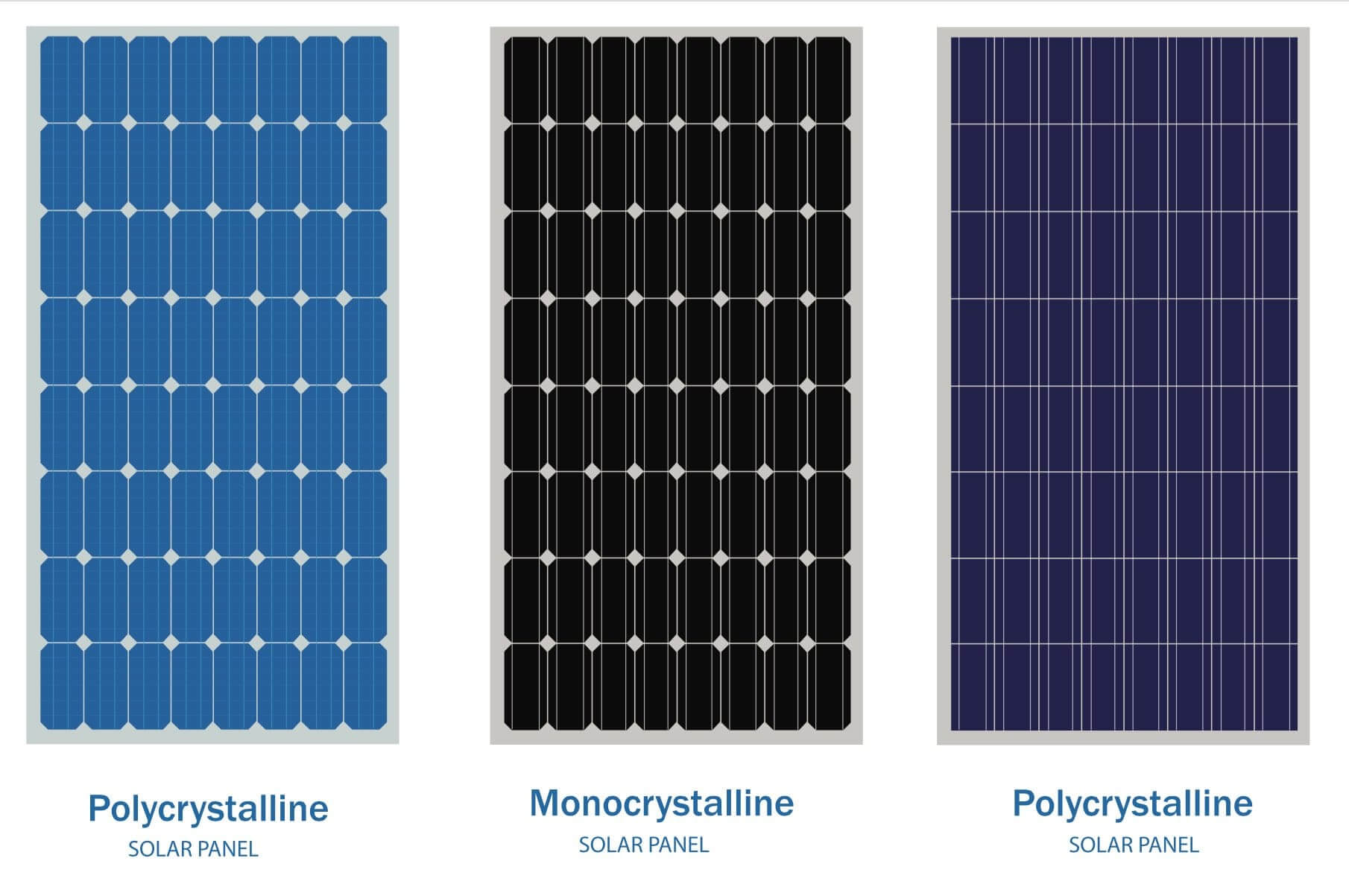 mono of poly zonnepanelen-min
